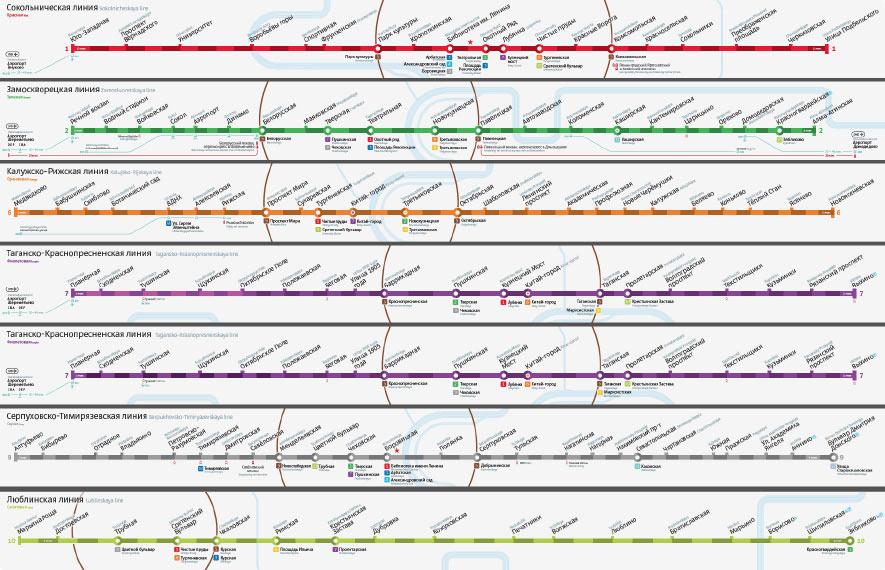 надписи на линейной схеме