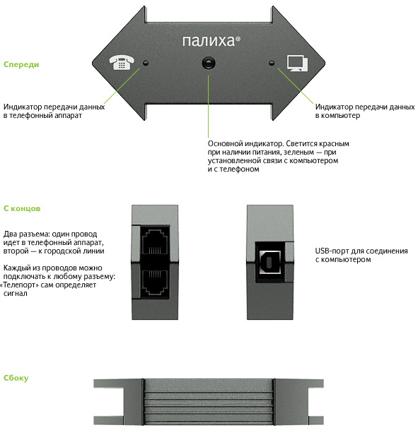 Схема работы адаптера телефонных разговоров.