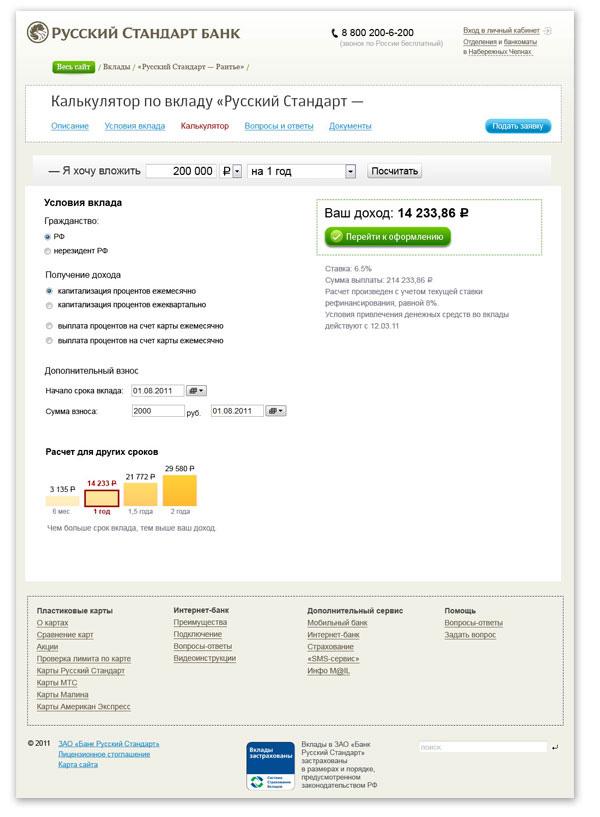 утеплиться осенью есть услуга рефинансирования в банке русский стандарт Marmot имеет следующие