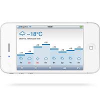 Погода в георгиевске и пятигорске