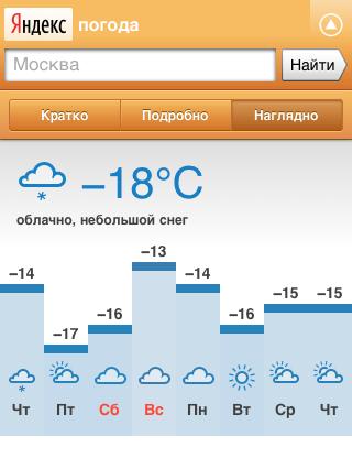 Заб.край хилок прогноз погоды