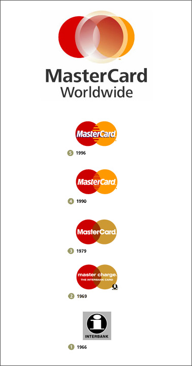 Graphic design companies florida. The New MasterCard Logo.