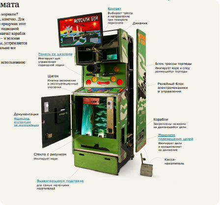 Дельфин игровые автоматы онлайн бесплатно