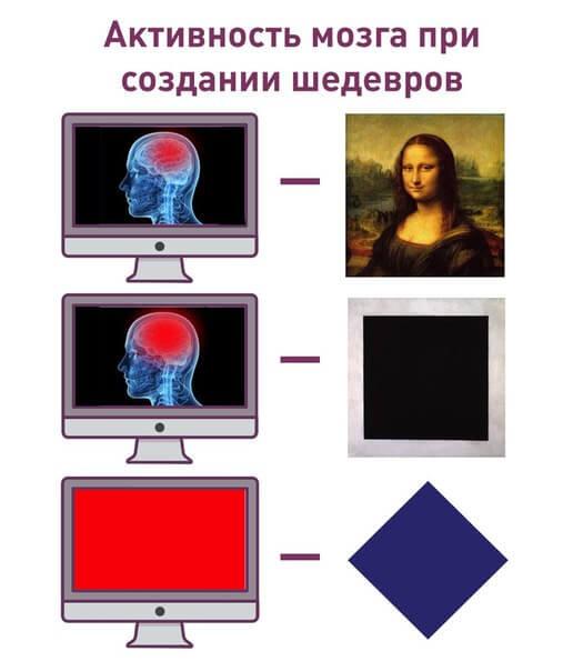 Артемий Лебедев собрал лучшие мемы с логотипом «Эксклюзивной логистики» | Изображение 2