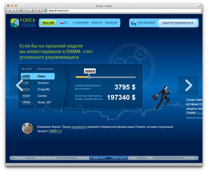 Шаблоны для сайтов по форексу программы роботы для форекс форум