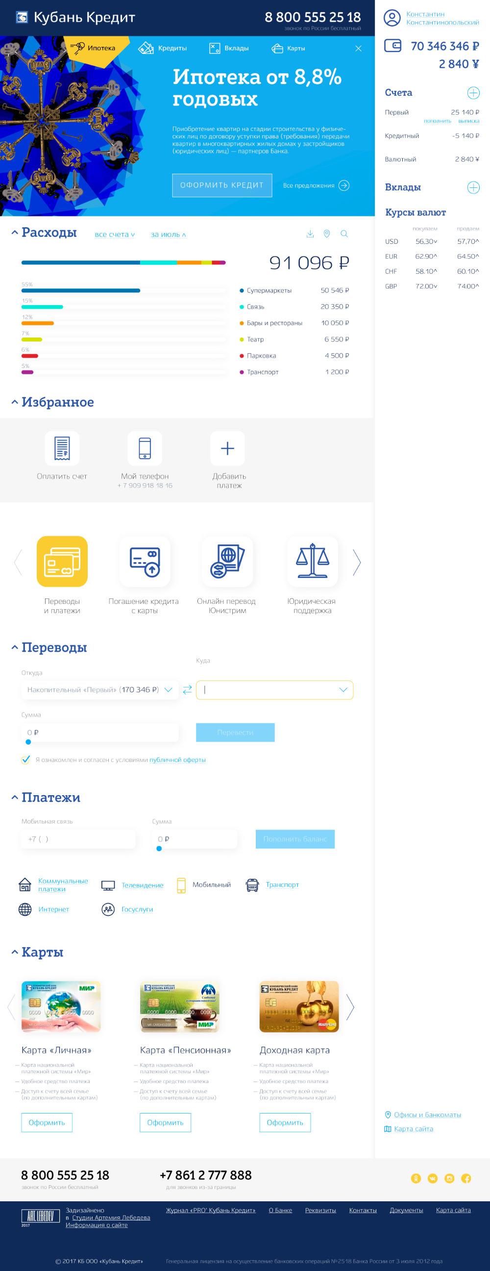 кубань кредит интернет банк кредит 50000 грн на 2 года