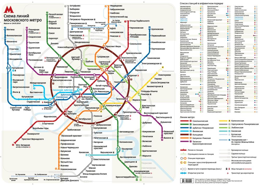 /metro/map/process/