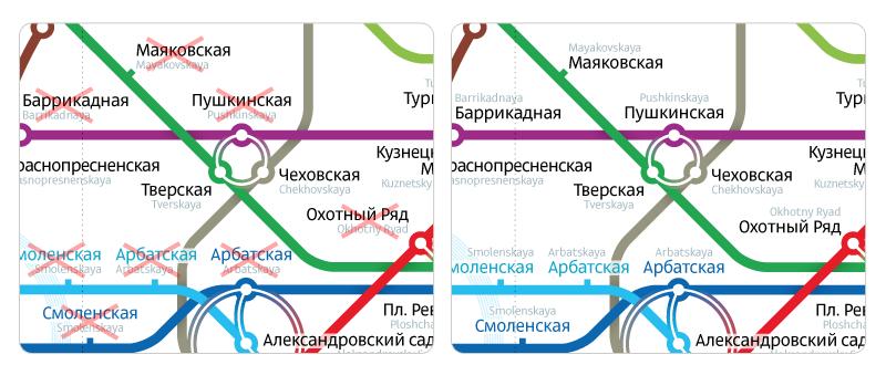 Русские подписи всегда стоят