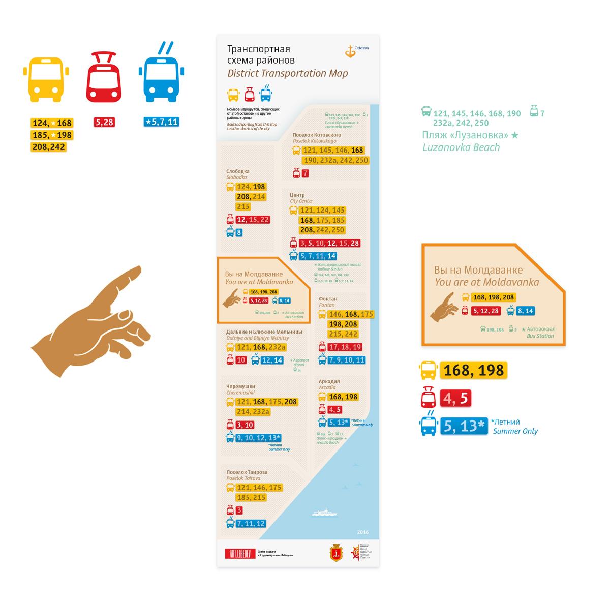 схема маршрута 146 в одессе