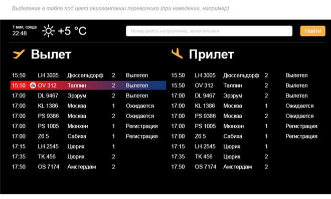 Turkish Airlines Отзывы покупателей